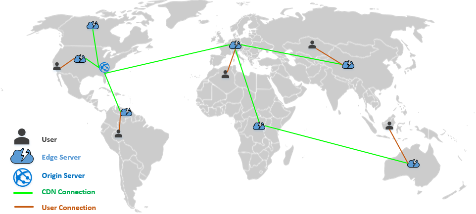 Global Content Delivery Network from XCentium