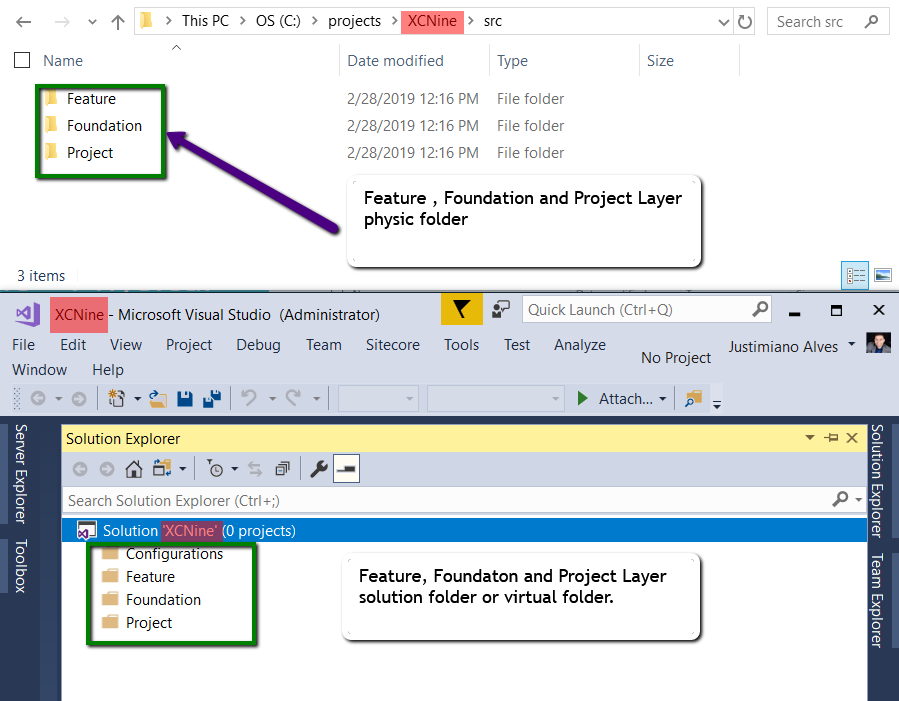 Solution Folder VS Physic Folder