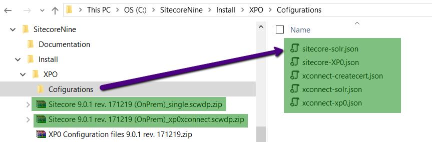 Sitecore XPO Topology